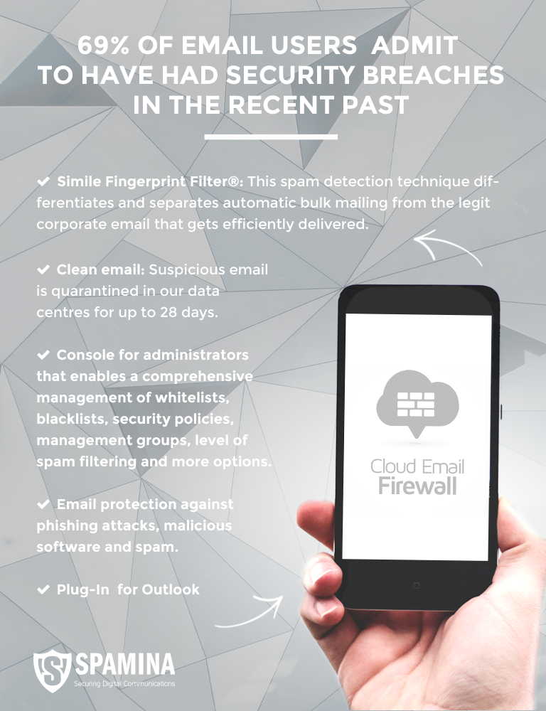Cloud Email Firewall